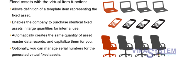 Fixed Asset Definition